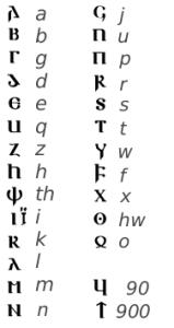 Greczka, łacinka i runki dwie